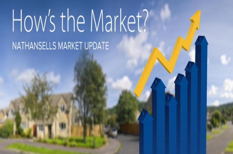2013 Niagara Real Estate Market Update